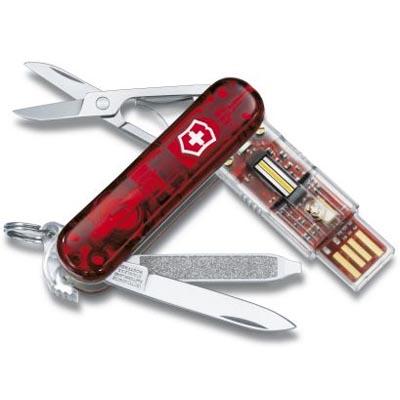 Victorinox Swiss Army Knives